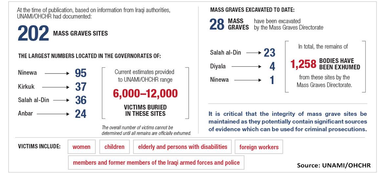 Het VN-rapport in cijfers © ICYMI