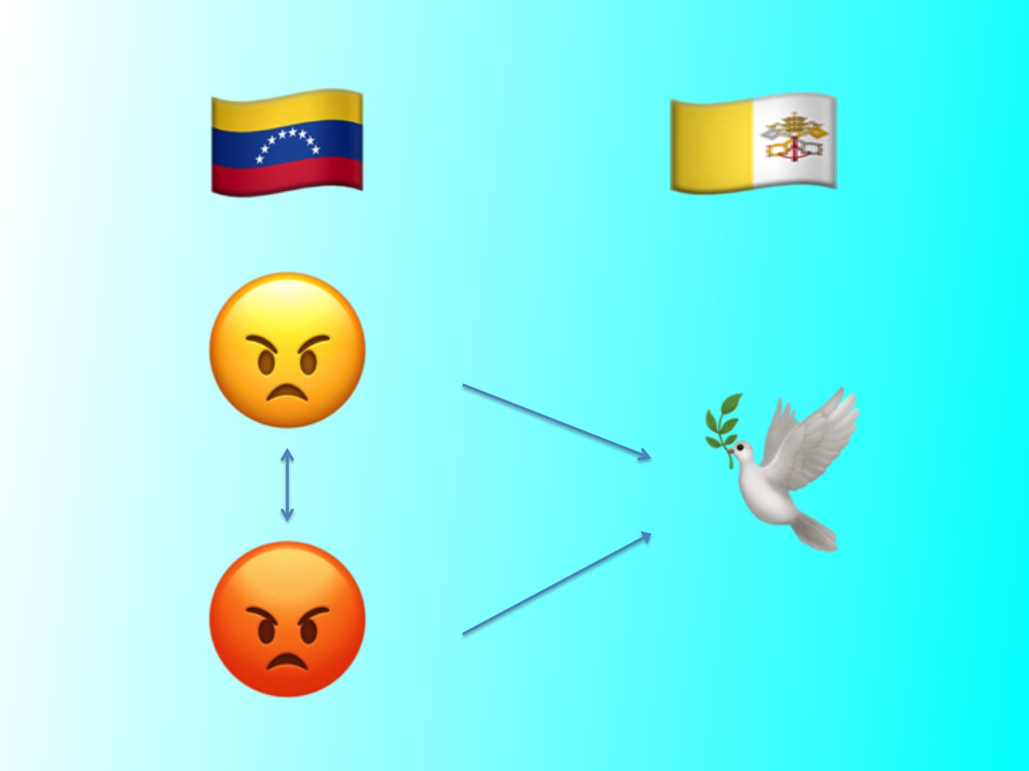 Klik op de afbeelding en ontdek naar welke kerkelijke actualiteit deze emoji-combinatie verwijst.