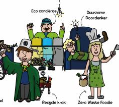 Welk eco-type ben jij? © Aagje Van Impe