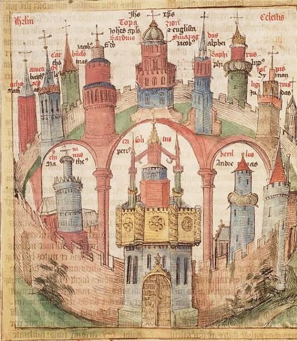 Concrete voorstelling van het hemelse Jeruzalem uit Liber Floridus (1460)