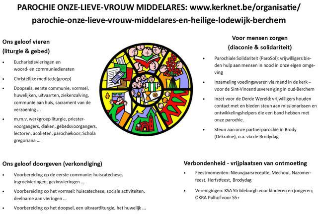 Aanbod in onze parochie in een notendop © Mia Verbanck en Greet Zwysen