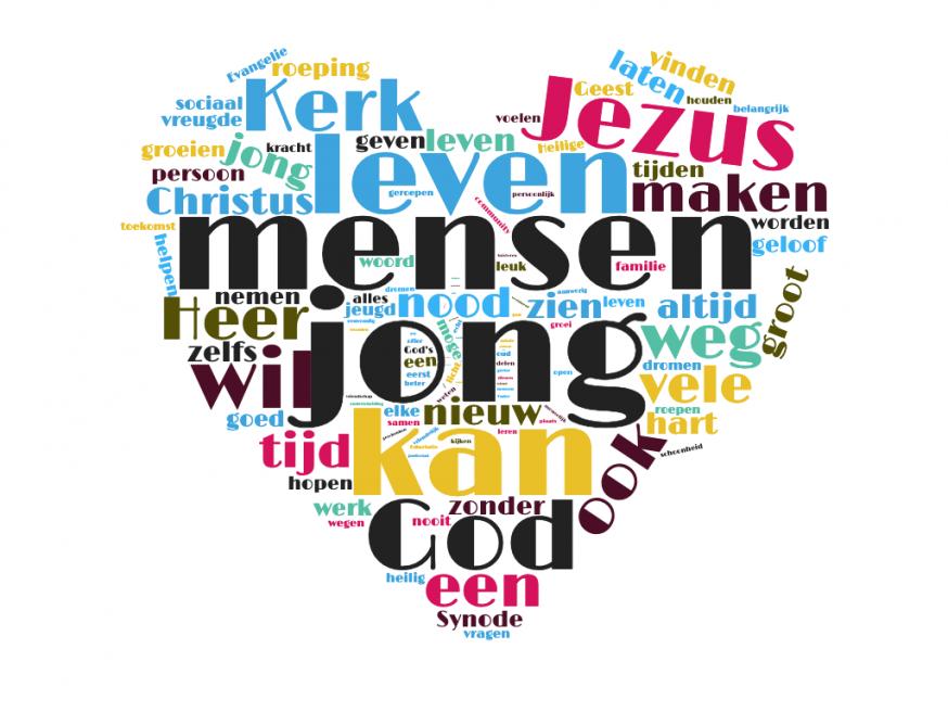 Woordenwolk 'Christus Vivit' © Koen Vlaeminck